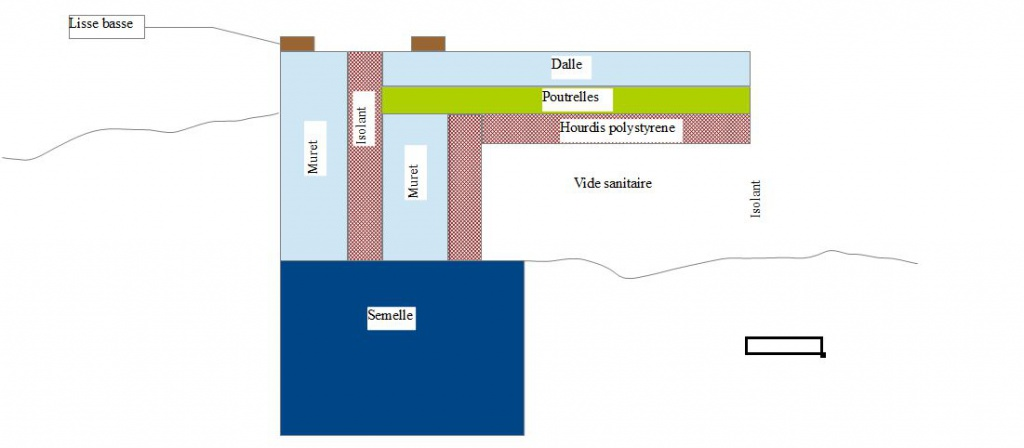 Vide sanitaire double muret  286944Dallevidesanitaire