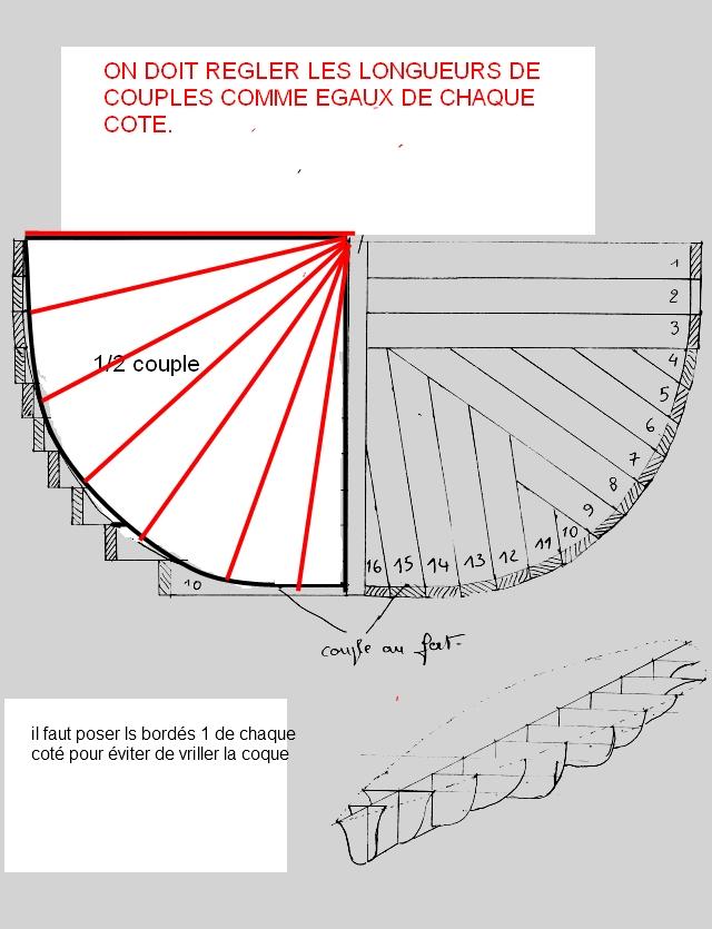 , caïque au 1/32 d'après plans - Page 2 291364reglage_des_longueurs_de_couples