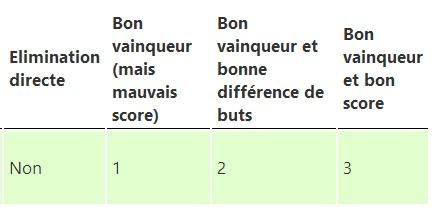 [Jeu] Concours de pronostics Ligue 1 2014/2015 303144ligue1