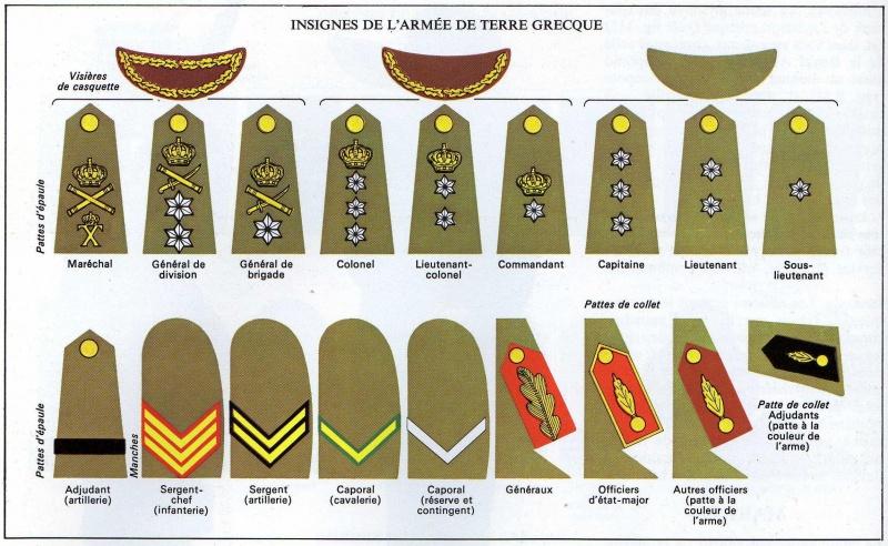 *Les insignes de l'armée Grecque 315428GreAt
