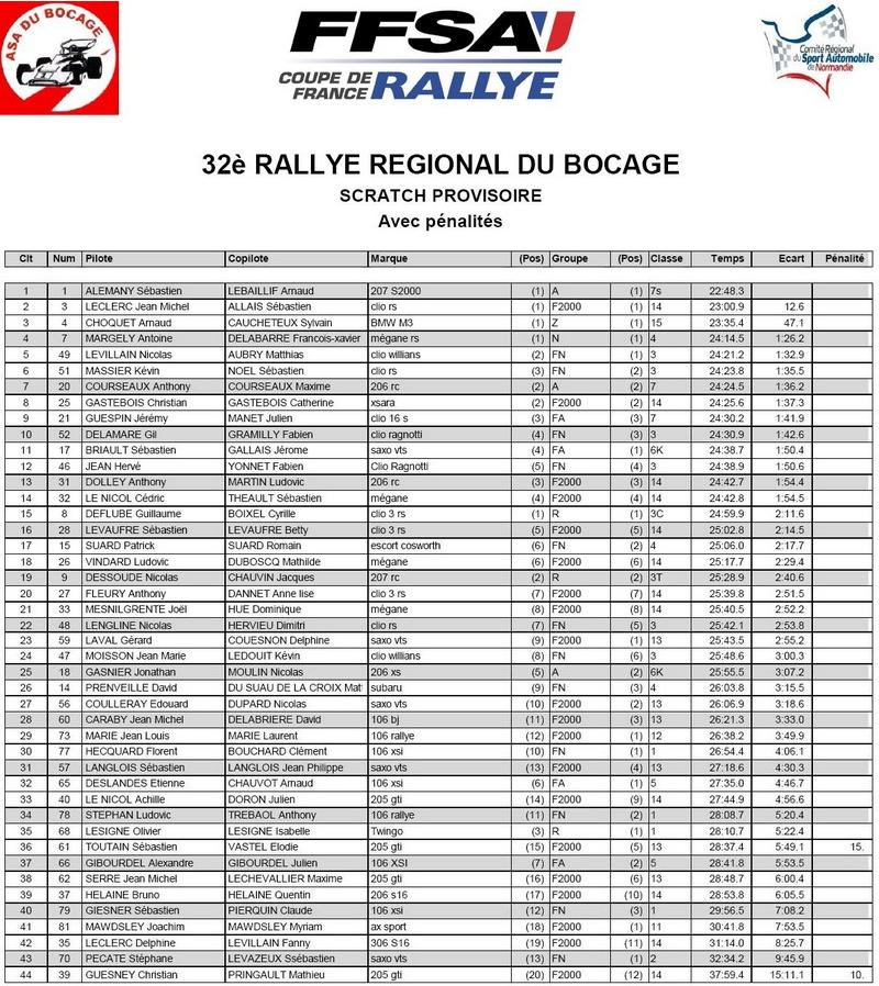Rallye du Bocage 2013 : Victoire Sébastien Alemany - Arnaud Lebaillif 344307Sep02110