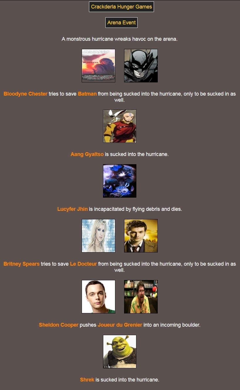 [Crackderla N°1] Hunger Games - Page 7 3528788ArenaEvent