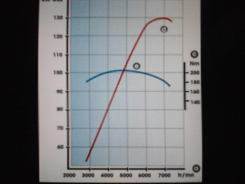 [BoOst] Peugeot 206 RCi de 2003 375349Ew10j4s