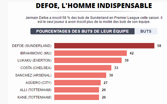 L'équipe national d'Angleterre. - Page 20 390872englishmanThreelions