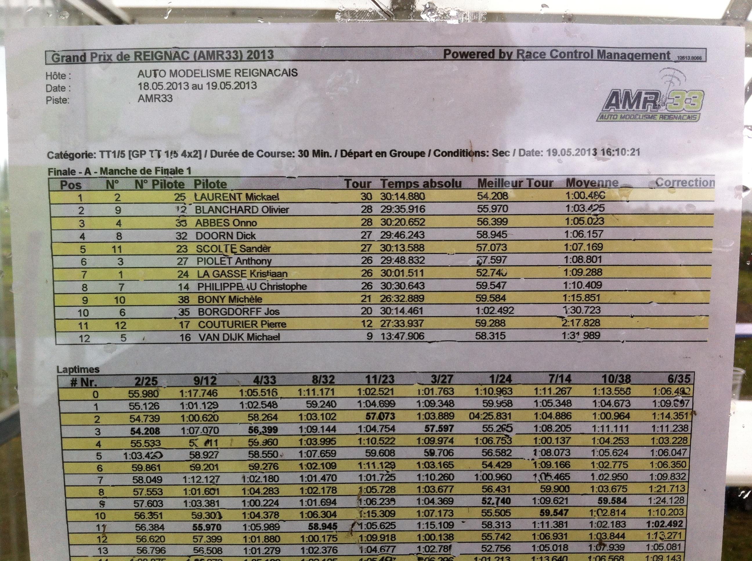 Reportage 2ème GP de Reignac - Page 2 462728image