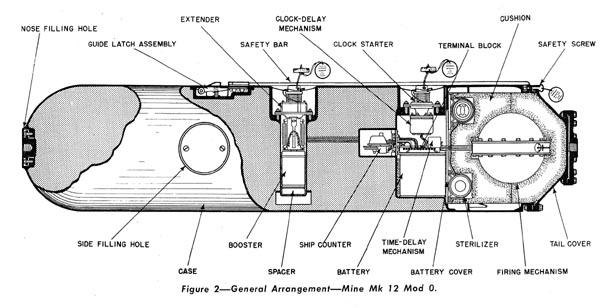 CMT : Chasseurs de Mines du type Tripartite - Page 4 466303Mk120w