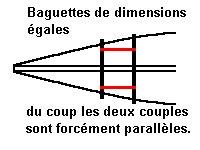L'Albatros 1:50 de Constructo  - Page 3 480711couples