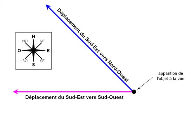 2005: le 10/06 à 10h35 - sphère noire - la garde adhémar (26)  - Page 6 484904gerard25