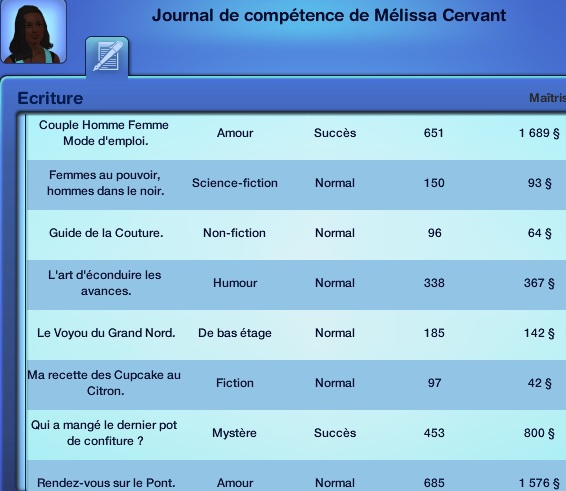 """[Terminé] Sims Histoires de Jobs """"Au bureau"""" - Page 17 489063Sanstitre2"""