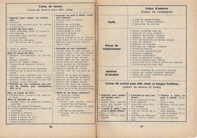 Mitrailleuse suisse Mod. 1911 494473Annxe2