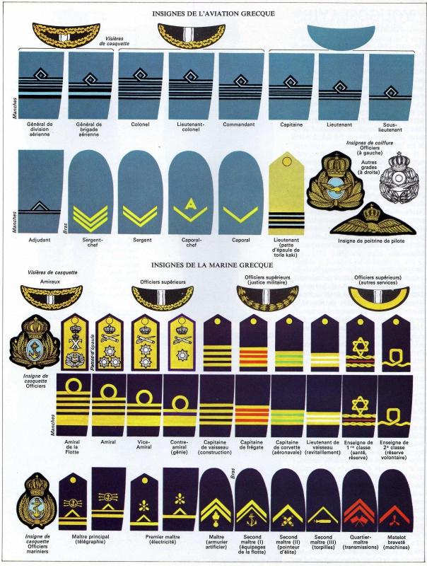 *Les insignes de l'armée Grecque 526969GreAv