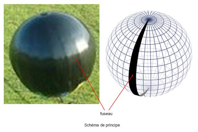 2005: le 10/06 à 10h35 - sphère noire - la garde adhémar (26)  - Page 3 548454gerard22