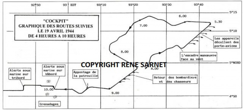 FRANCE CUIRASSES CLASSE RICHELIEU 597576OprationCockpit2
