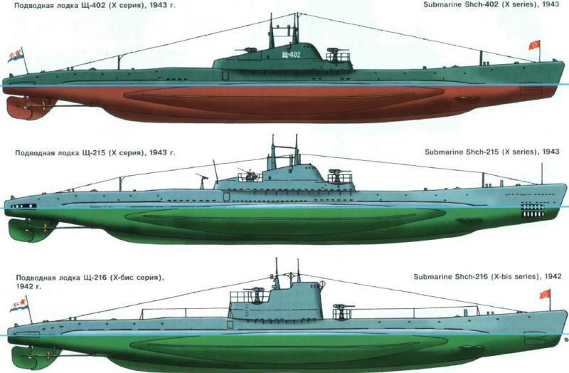 SOUS MARINS D'ATTAQUE CLASSE KILO 608472Shchuka_class_submarine