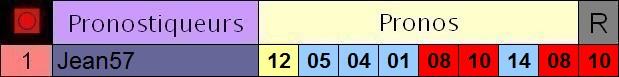 Résultats du Jeudi 05/01/2017  6098203Pronosnonretenus