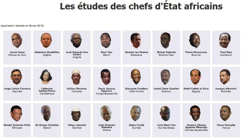 ملوك ورؤساء الدول الإفريقية 637947afrique1