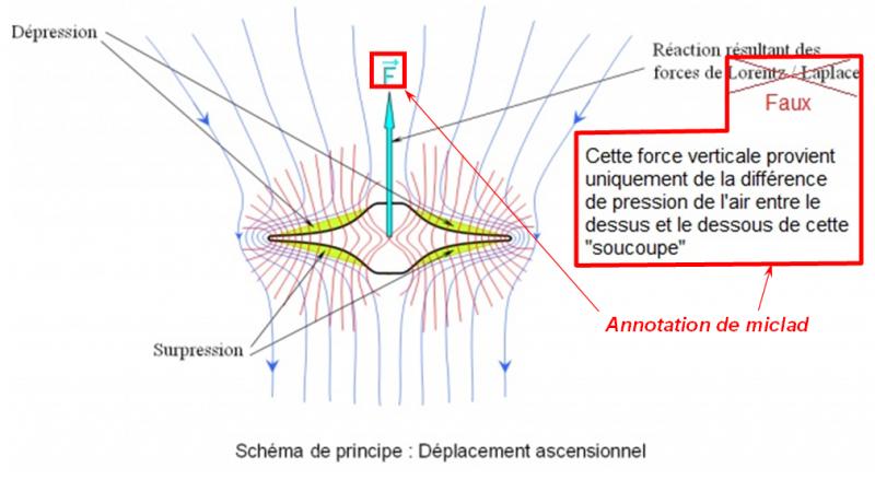 2011: le 28/10 à vers 6h00 - Un engin de grande taille - Mairé-Levescault (79)  - Page 4 685307davB17