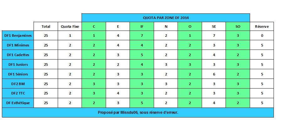 quotas pour les France - Page 10 685995quotasdf2014