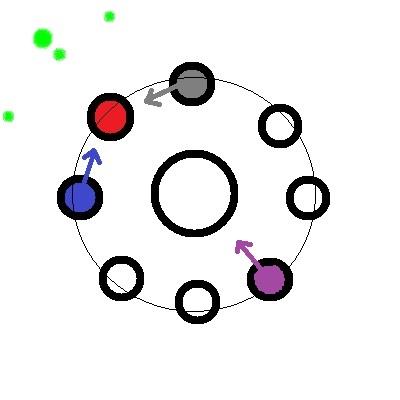 [Event] L'heure est aux changements - Groupe 5 784588event11