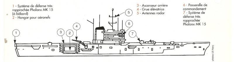 BÂTIMENTS DE PROJECTION ET DE COMMANDEMENT CLASSE MISTRAL 797474Classe_Iwo_Jima_schema