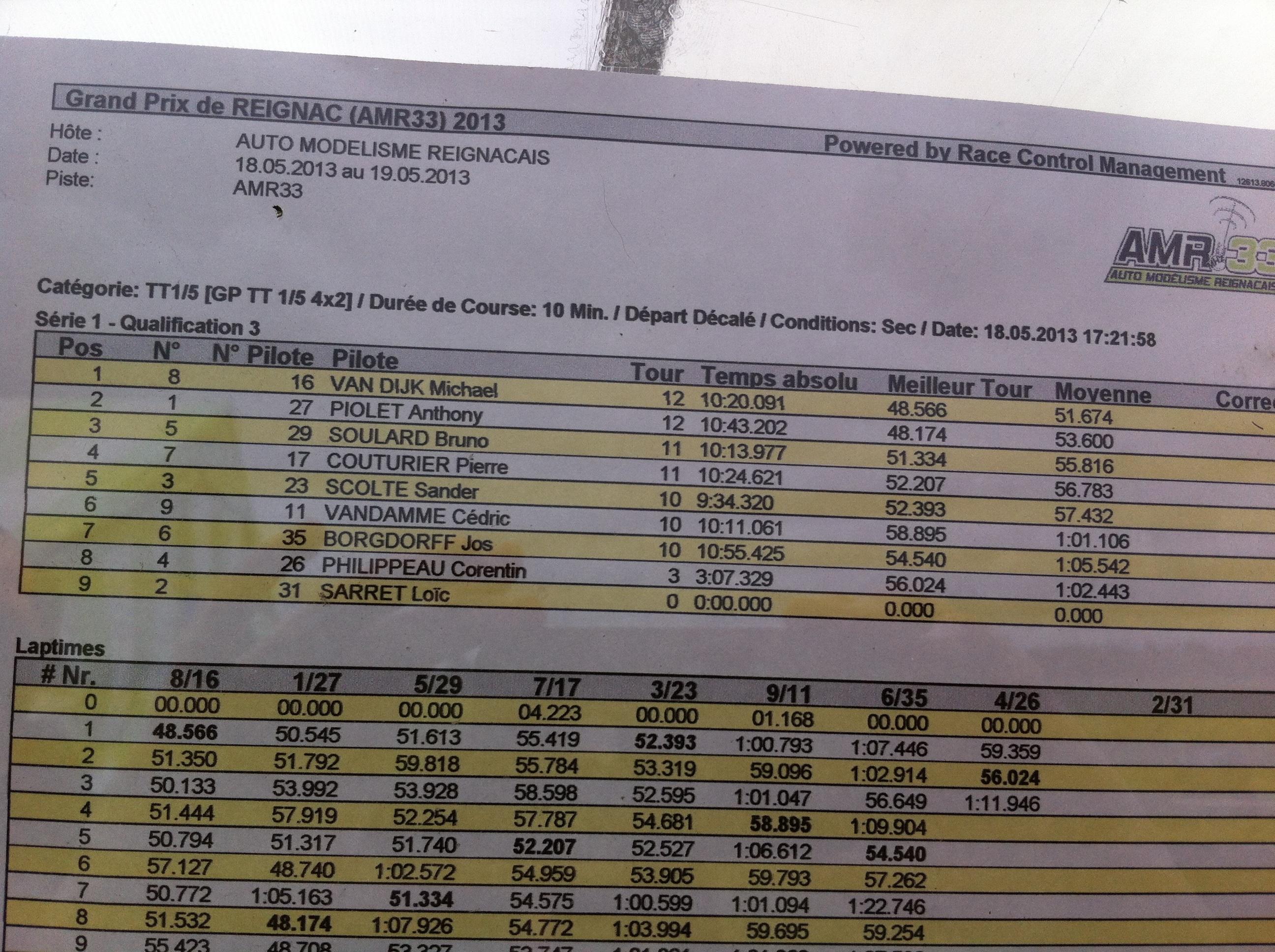 Reportage 2ème GP de Reignac 797707image