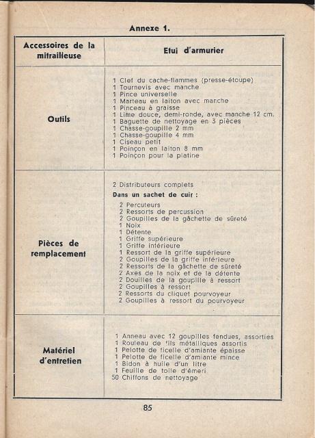 Mitrailleuse suisse Mod. 1911 801216Annxe1