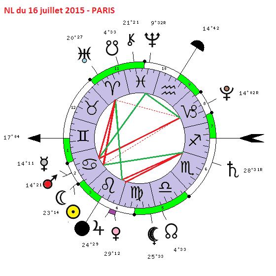 NL du 16 juillet 2015 80440258456723