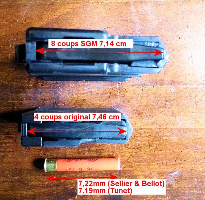 Recherche bonne munition pour Saïga 410 807319410chargeurs02
