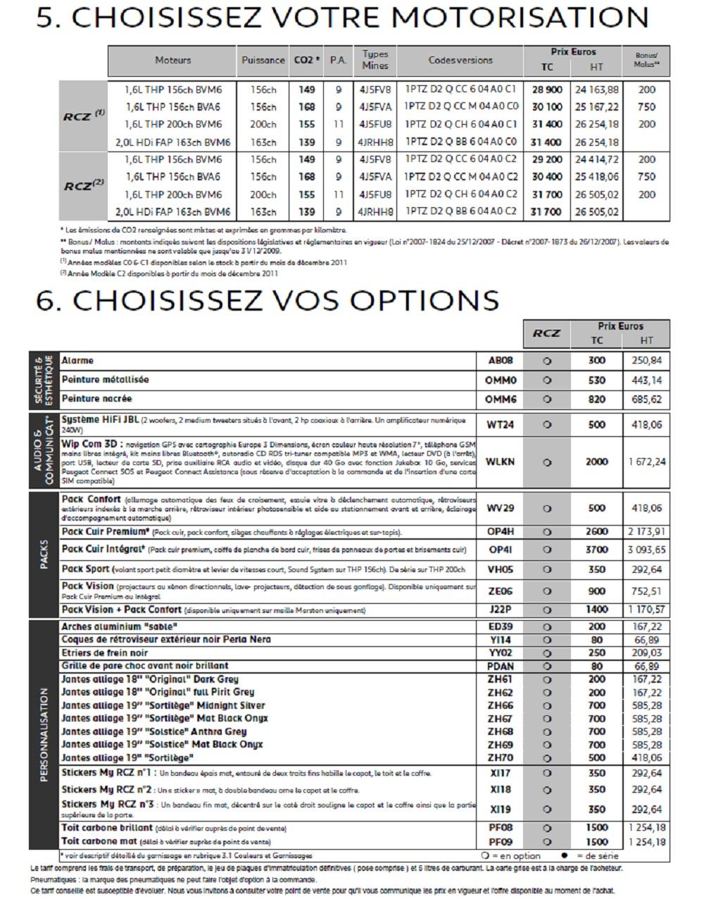 RCZ ph.I 1.6 THP 200 /  Blanc opale de 9h22 822865Sanstitre