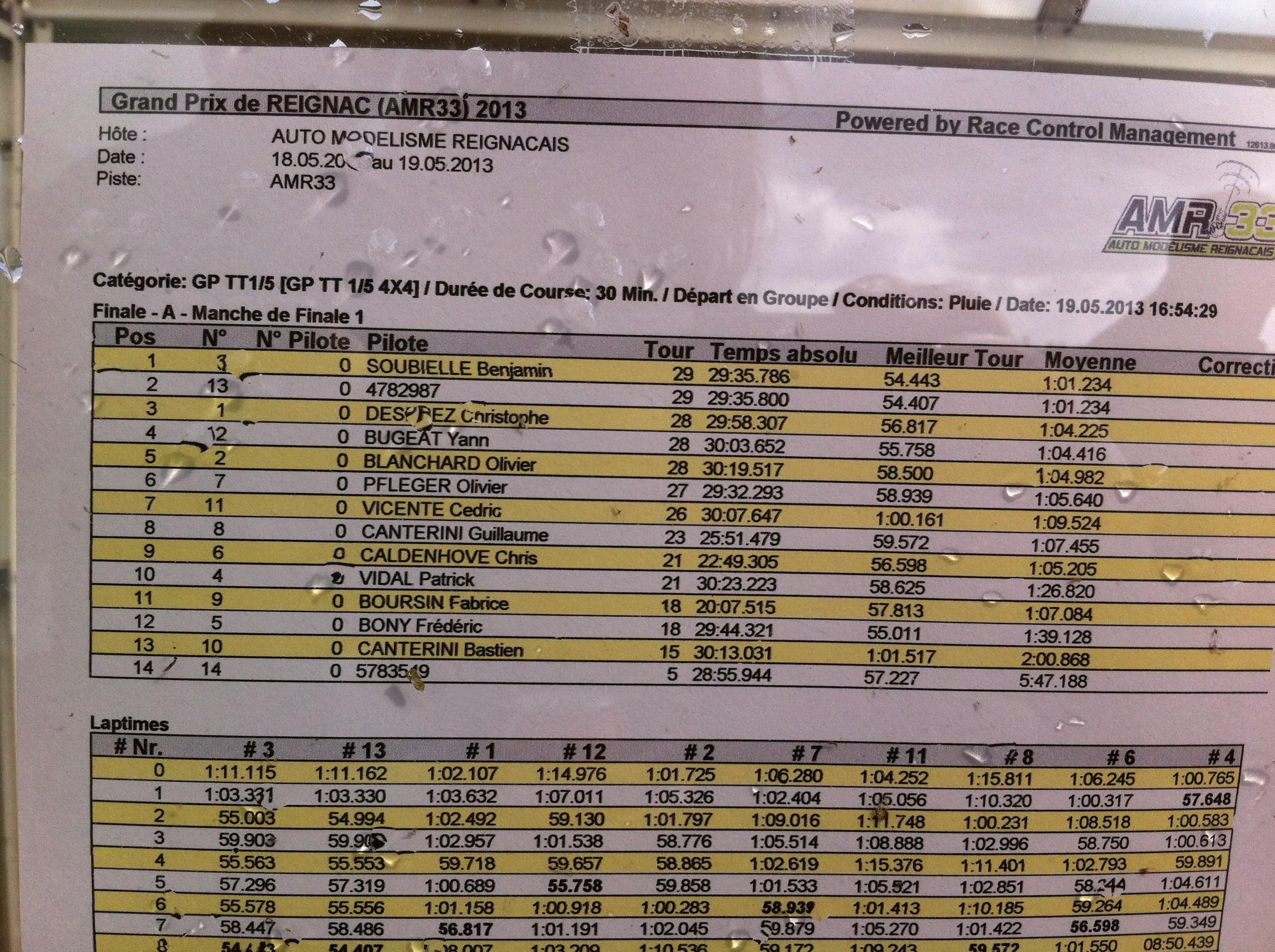 Reportage 2ème GP de Reignac - Page 2 826165image