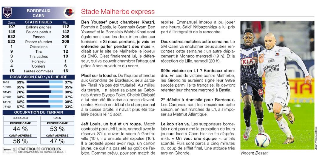 [15e journée de L1] FC Girondins de Bordeaux 1-4 SM Caen  - Page 3 832143bdx3