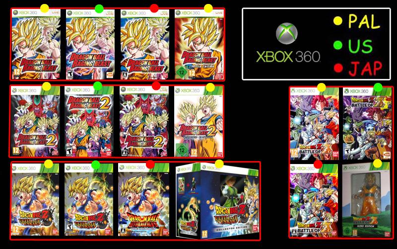 Questions à propos des jeux DBZ 887587DBZxbox01