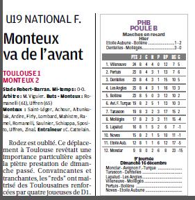 Football Club Féminin Monteux Vaucluse et Monteux foot seniors et jeunes  912182Copiede8