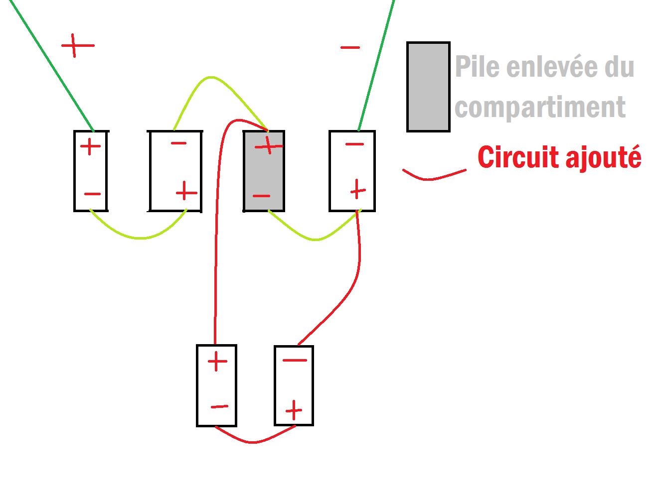 Esky - Radio esky 6ch led rouge ne s'allume plus 949287circuitradio