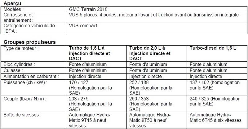 GMC présente le Terrain 2018 de conception moderne et audacieuse 964858GMCTerrain2018