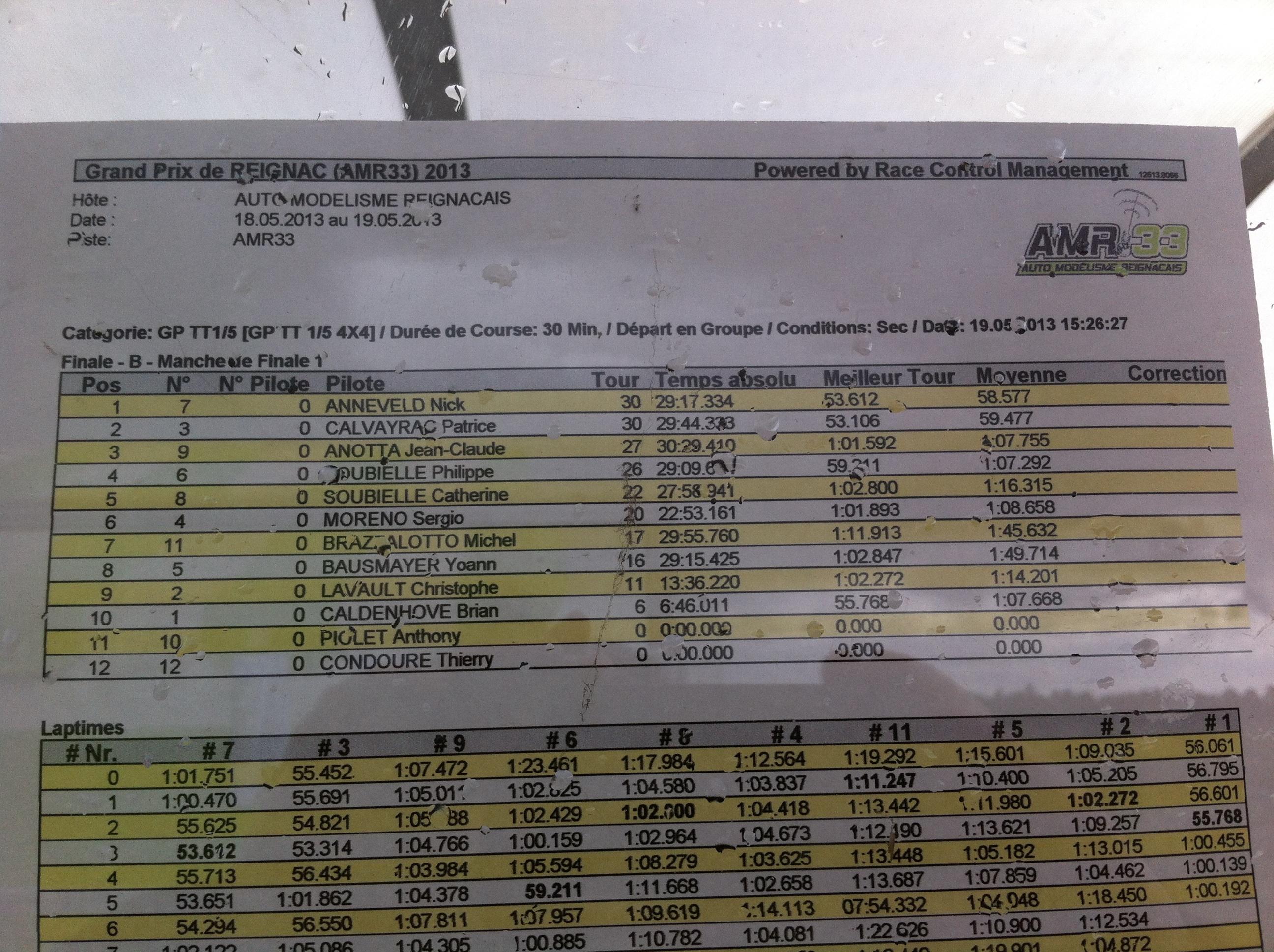 Reportage 2ème GP de Reignac - Page 2 966801image