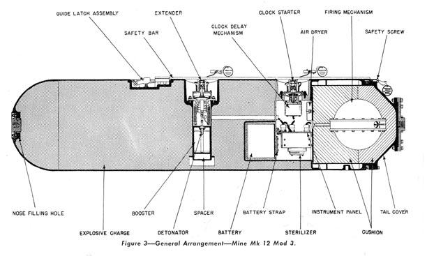 CMT : Chasseurs de Mines du type Tripartite - Page 4 973899Mk123w