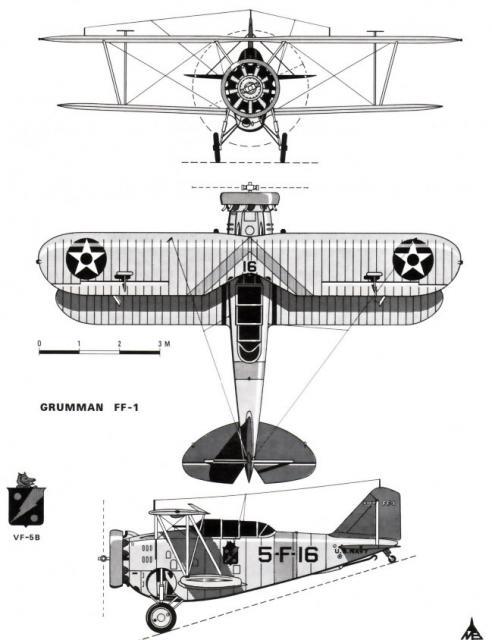 GRUMMAN F9F PANTHER  998790432839Grumman_FF_1_1