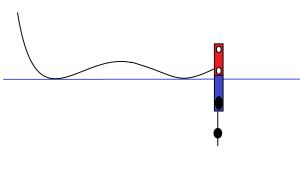 méthode de pêche: brochet au ballon - Page 3 Mini_681278montage