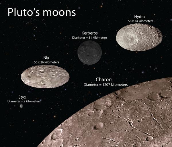 New Horizons : objectif Pluton 113046CGl4mVXUcAAoCGf