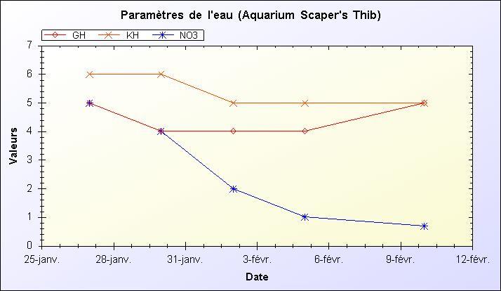Mon Scaper's Tank 50L Aquascaping 116459GHKHNO3