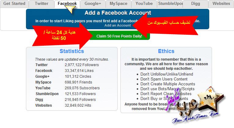 حصريا شرح موقع youlikehits للحصول على آلاف المعجبين لصفحتك على الفيس بوك ومتابعين على تويتر وجوجل بلس 1208043like