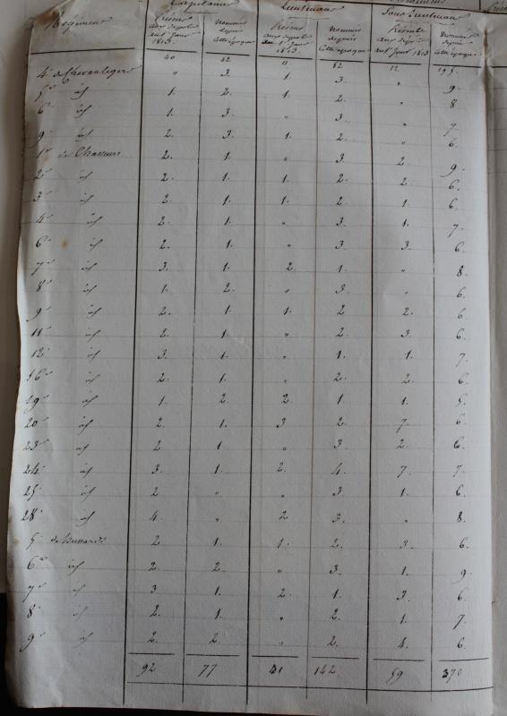 la campagne de 1813 en Saxe 124222IMG4705