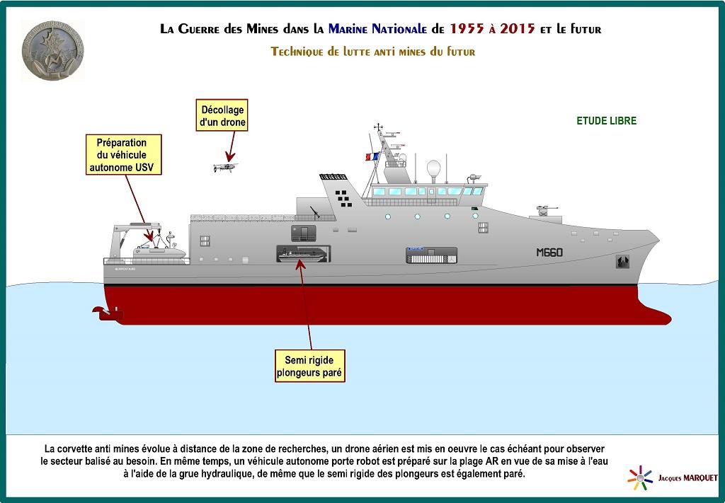 [Les différents armements de la Marine] La guerre des mines - Page 3 133794GuerredesminesPage39