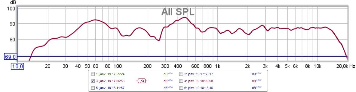 réglage actif JBL4430 et mesures 144751facecomp12db