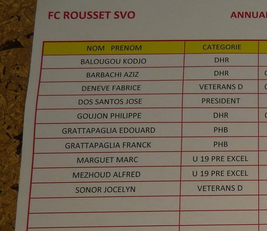 """LA SAINTE VICTOIRE DONNERA AU FC ROUSSET FOOT UN AVENIR """"SACREMENT """" GLORIEUX ! - Page 3 151318P1310416"""