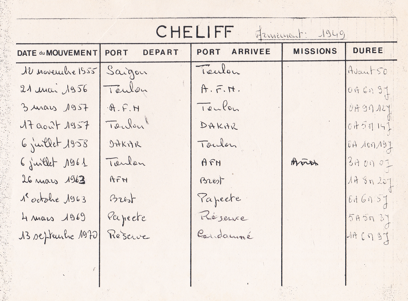 CHELIFF (LST) - Page 12 169856Chliff