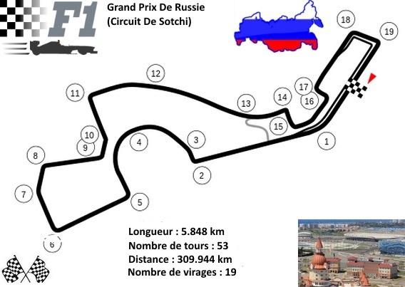 F1 GP de Russie 2017 (éssais libres -1 -2 - 3 - Qualifications) 182555623674circuitderussie