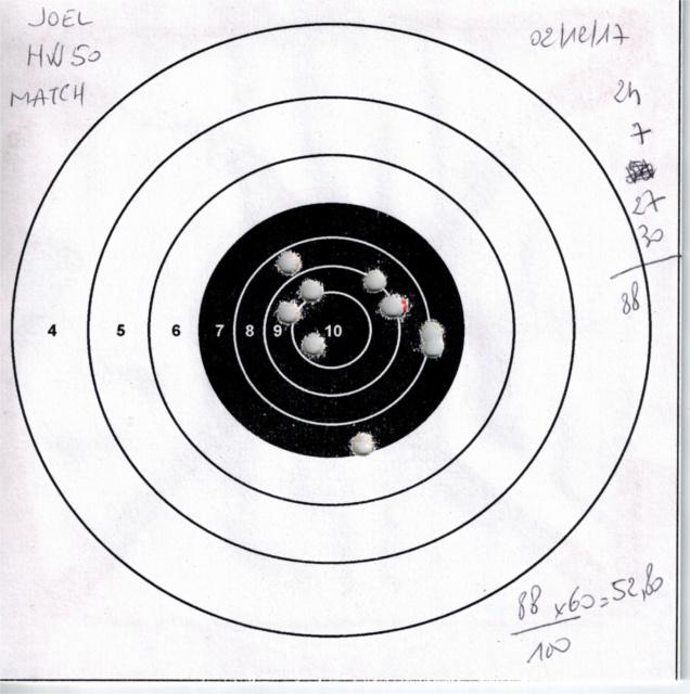 Tests plombs avec carabine Weihrauch HW50S 185556HW50GAMOMATCH3