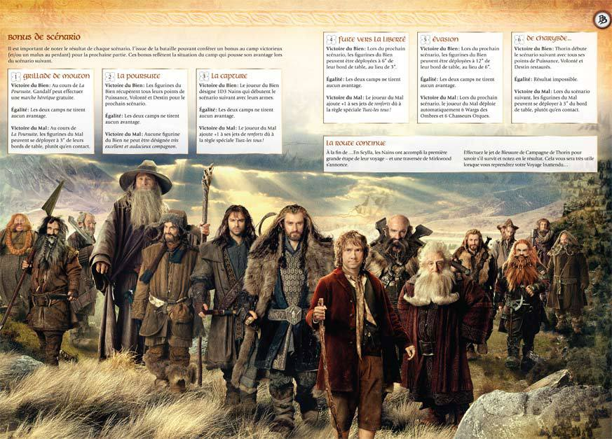 Le Hobbit : le Voyage inattendu, le Jeu de Bataille 188079LeHOBBIT3
